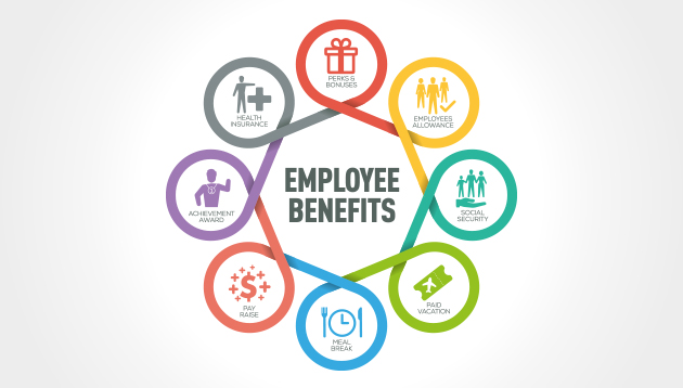 Company Benefits Singapore